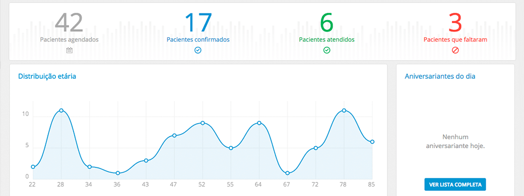 graficos-do-iclinic