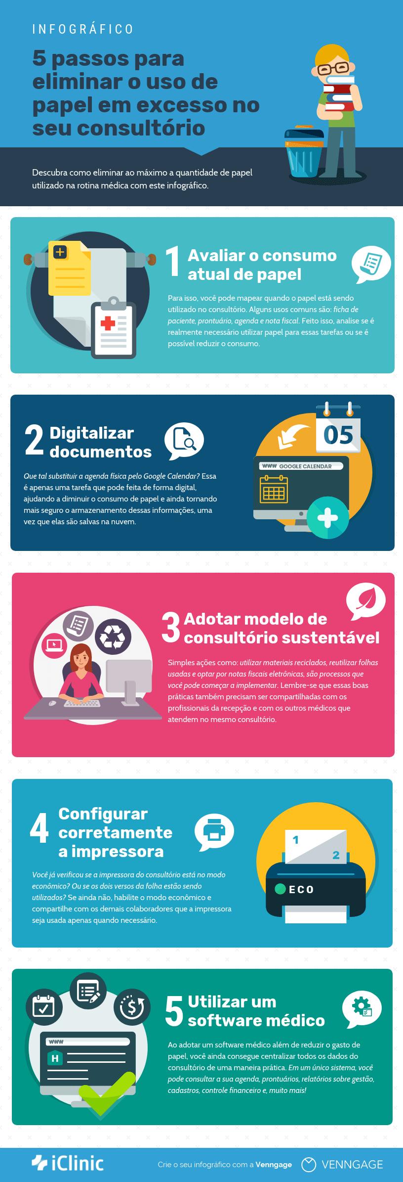 Infográfico com passo a passo para eliminar papel no consultório